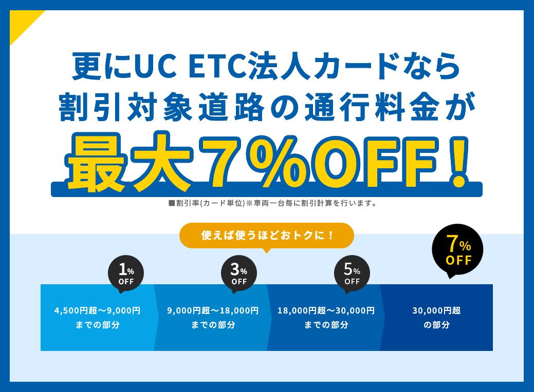 平日朝夕割引(最大50%OFF)